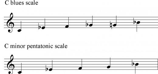 blues minore