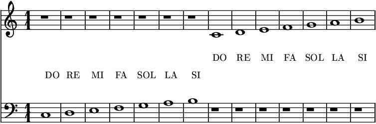 Note musicali pentagramma