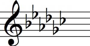 tonalità musica pentagramma